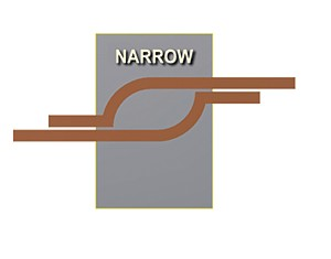 Transverse Flux Narrow Strip